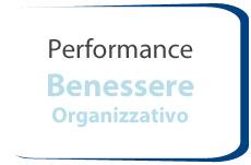 banner-benessere-organizzativol